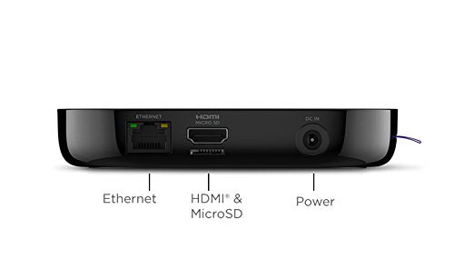 back and ports on the roku premiere plus